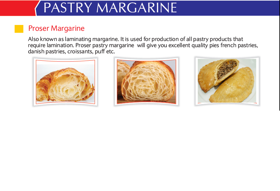 Margarine ingredients